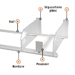 Poussoirs 9 newtons + base intégrée